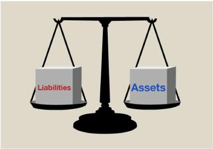 liabilities vs. assets